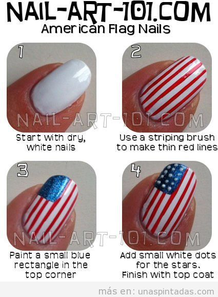 Tutorial Nail Art bandera USA 4 Julio